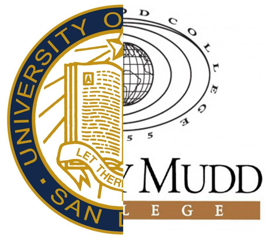 The+logos+of+University+of+California+San+Diego+and+Harvey+Mudd+College
