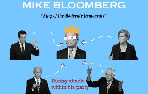 Seage: The Democratic debate proved we can't let Bloomberg get the nomination