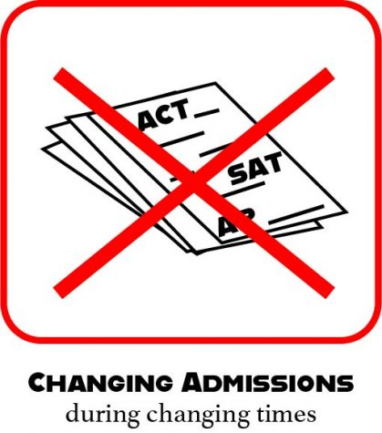 Colleges across the country reconsider and adjust their admission requirements for the class of 2021.