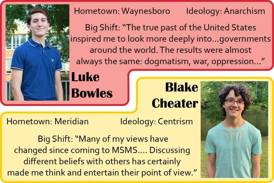 Both+Luke+and+Blake+have+extreme+political+views+in+a+state+that+doesn%27t+always+welcome+difference.+