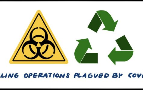 The COVID-19 crisis has made it difficult for towns, such as Starkville, to continue initiatives like recycling, especially since there is little demand.