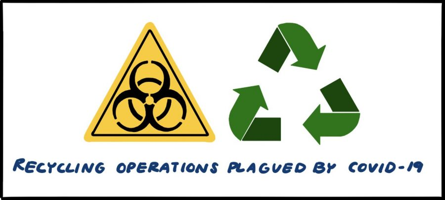 The COVID-19 crisis has made it difficult for towns such as Starkville to continue initiatives like recycling, especially since there is little demand.